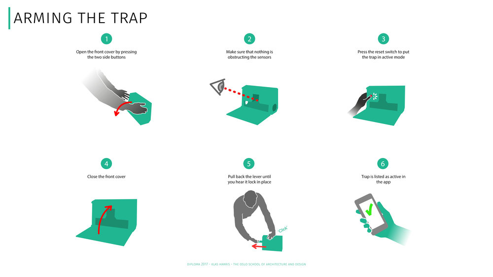 Arming the trap.jpg
