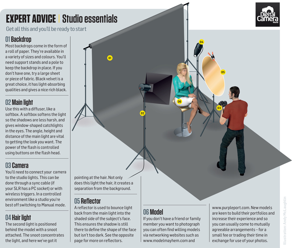 studio requirements.jpg