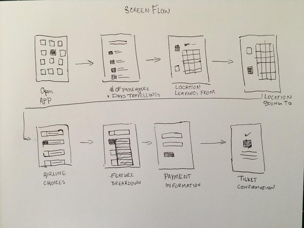 Screenflow_All.jpeg