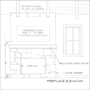 Elevation drawings with specifications.