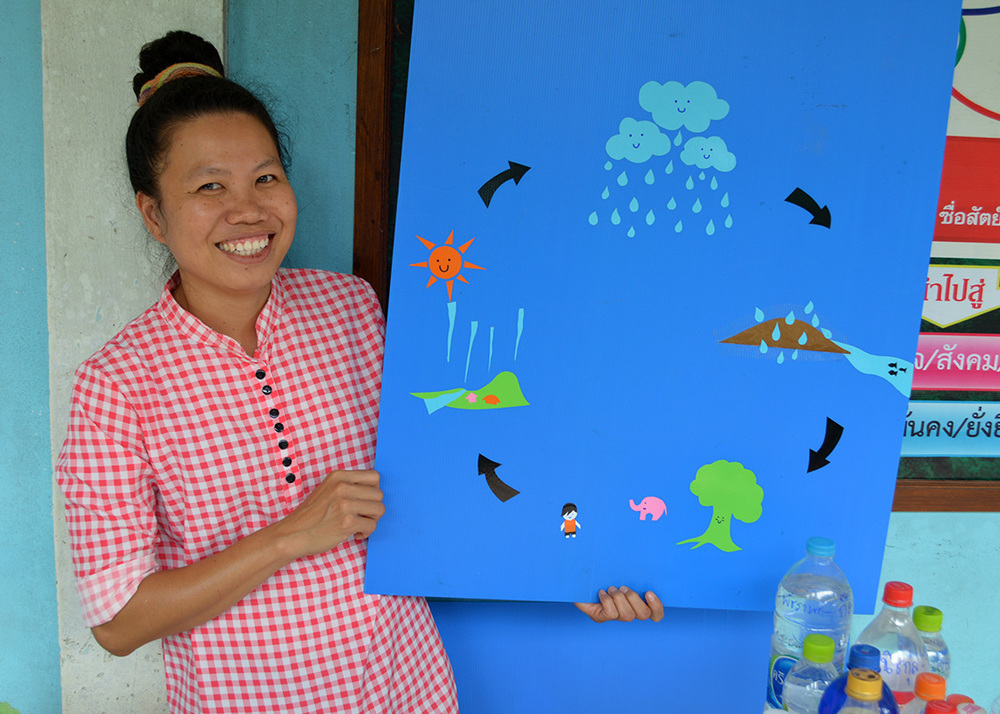 Piyawan made this chart for discussing the concept of water cycle with students.
