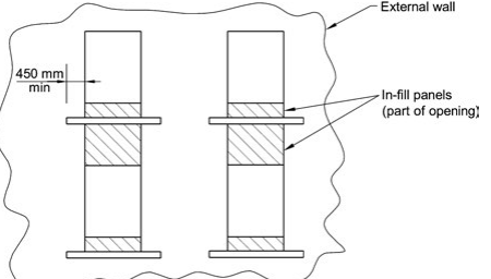 Vertical Separation Of Openings And Spandrel Construction