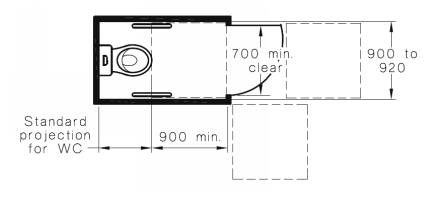 dimensions of a disabled toilet. Snib catches require a handle with minimum length of 45 mm from the  centre spindle Ambulant sanitary facilities when do you need them and what