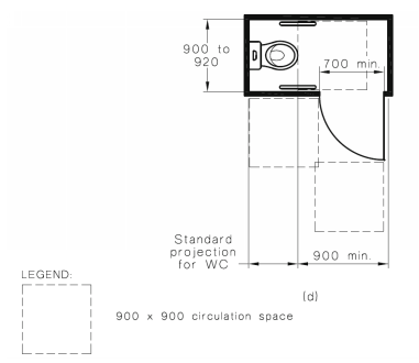 dimensions of a disabled toilet. Note that of the multiple circulation spaces shown outside cubicle  only one these needs to be met comply Ambulant sanitary facilities when do you need them and what