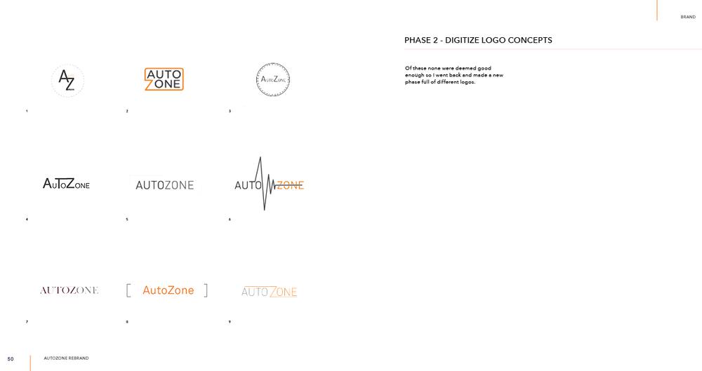 Rudy Rummel-AUTOZONE-process book-print phase226.jpg