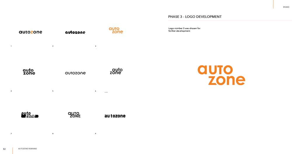 Rudy Rummel-AUTOZONE-process book-print phase227.jpg
