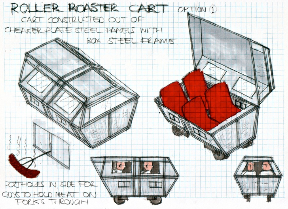 "Concept illustration of ""Roller Roaster"""