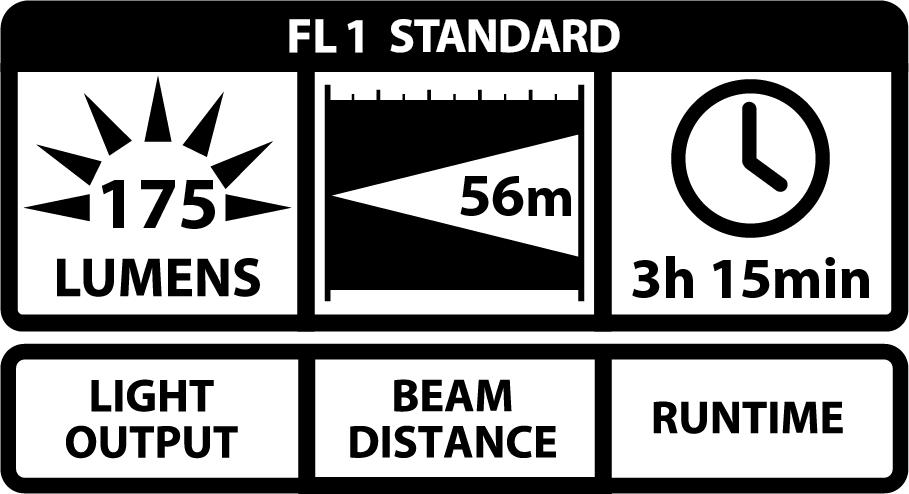 100010999_4_COAST HL5 pandelampe (175 lumen) - i blisterpakning_ANSI Block.png