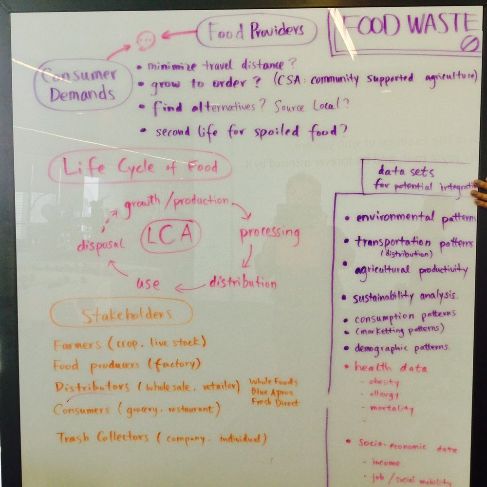 Space Apps Collaboration Womensphere Wall.jpg
