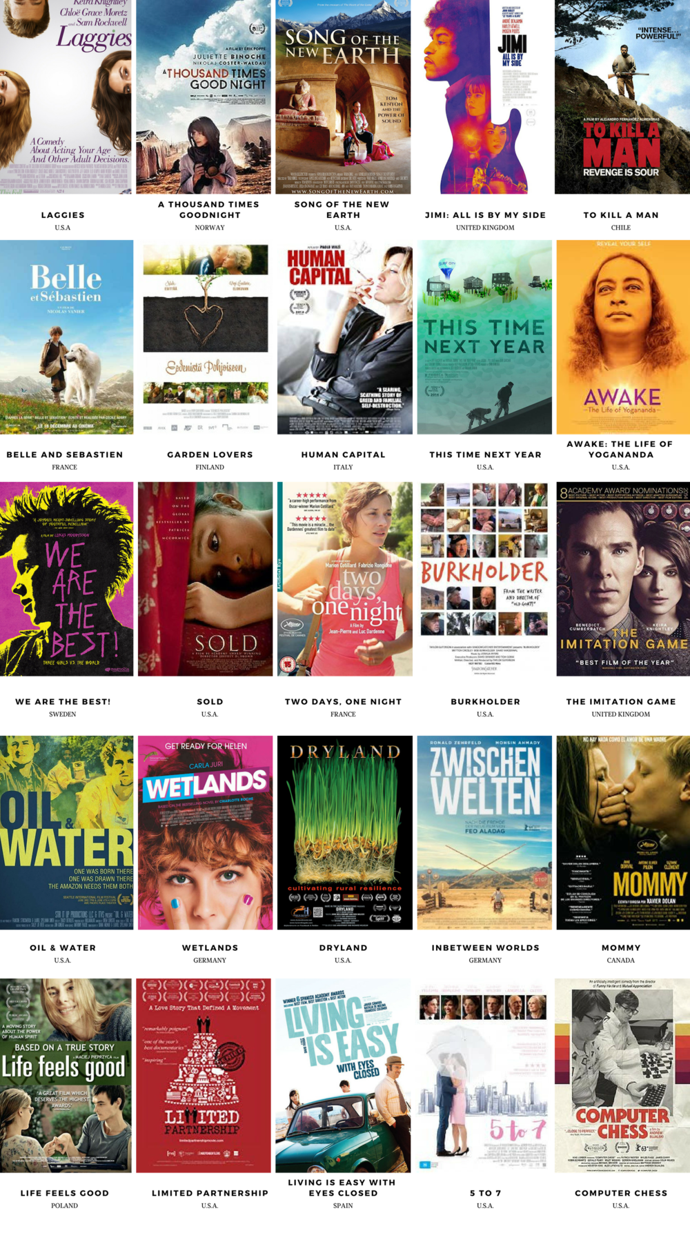FILM GRIDS 2014.png