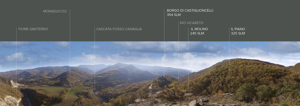 panorama_completo_dida.jpg