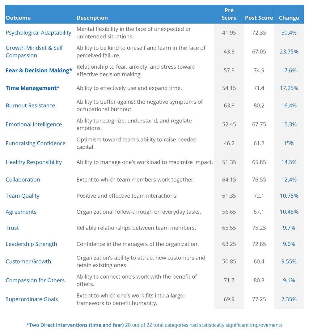 Breakthrough_Scientific-Results.jpg