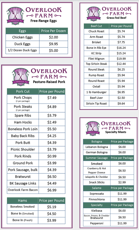 retail prices, 11.18.PNG