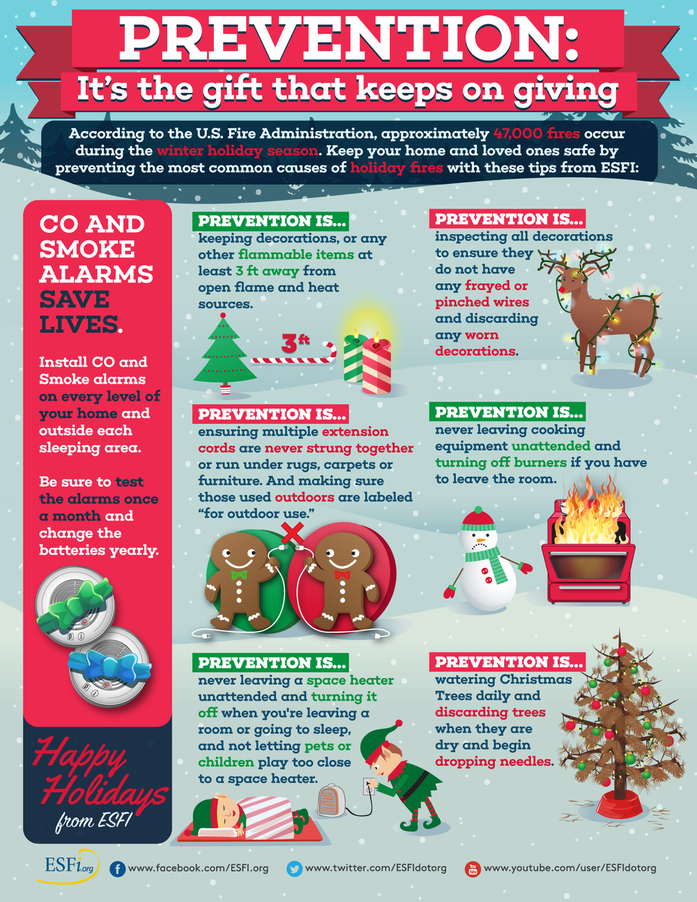 ESFI Holiday Infographic 3.jpg