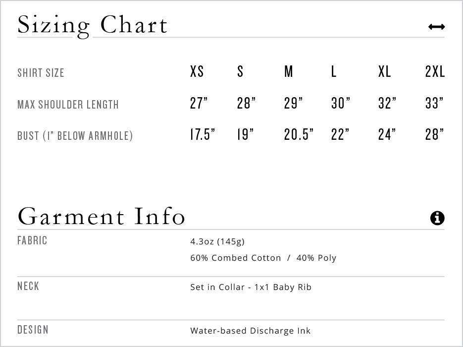 floodzone_sizing_chart.jpg