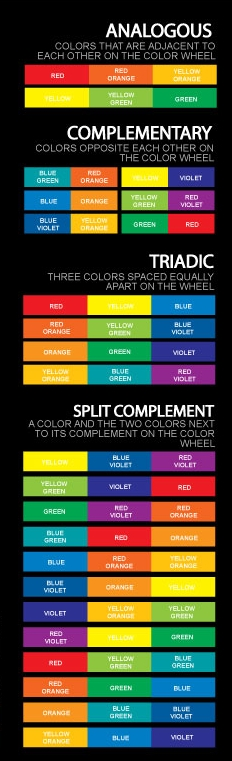 This awesome color theory poster may be purchased at  graf1x.com