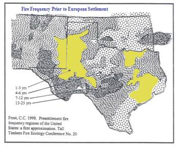 Historic Fire Frequency for Houston was 1-3 years.
