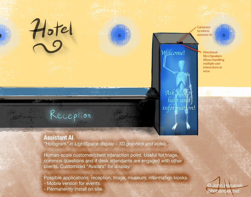 Concept for holographic Reception agent in a 3d display box.