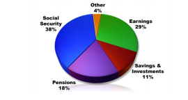 major-sources-of-retirement-income.jpg