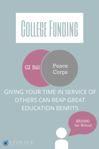 college-funding.png