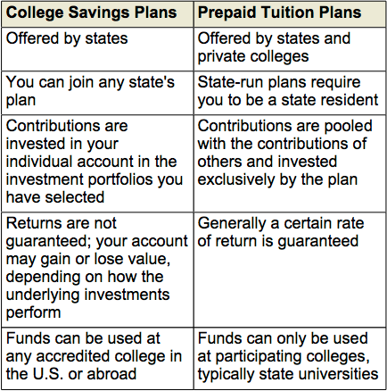 college-savings-plans.png