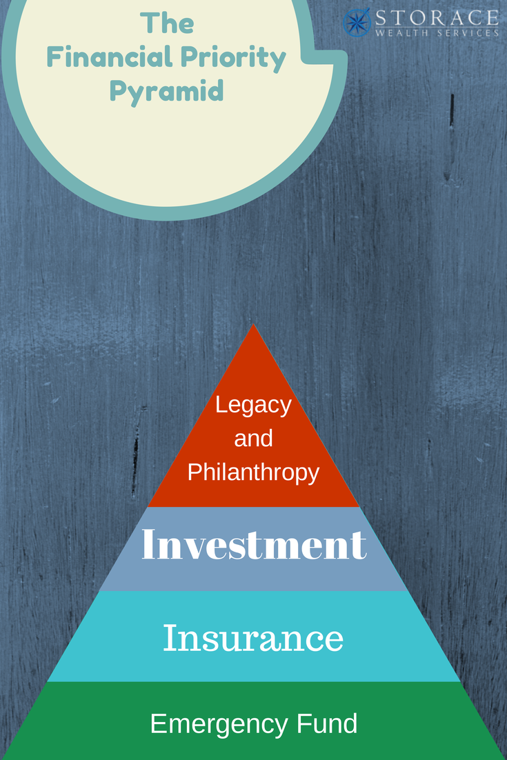 The Financial Priority Pyramid.png