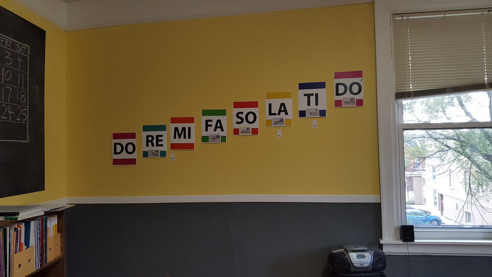 The FULL VOICE Tonic sol-fa wall.