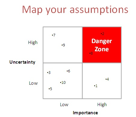 Map assumptions graph.jpg