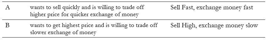 Negotiating signals 2.JPG