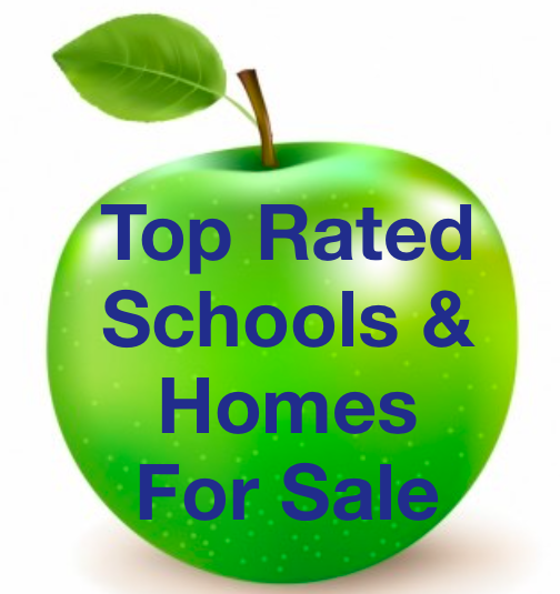 Charlotte Homes for sale With Top Rated Schools Ballantyne Myers Park Southpark Center City Plaza Midwood Fort Mill Rock Hill Union County.jpg