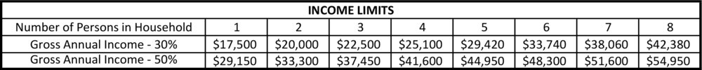 Income_Limits_2018_English.jpg
