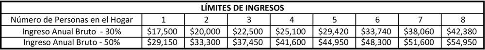 Income_Limits_2018_Spanish.jpg