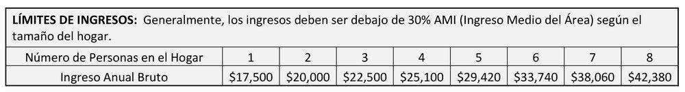 LÍMITES DE INGRESOS_Oct-1-2018.jpg