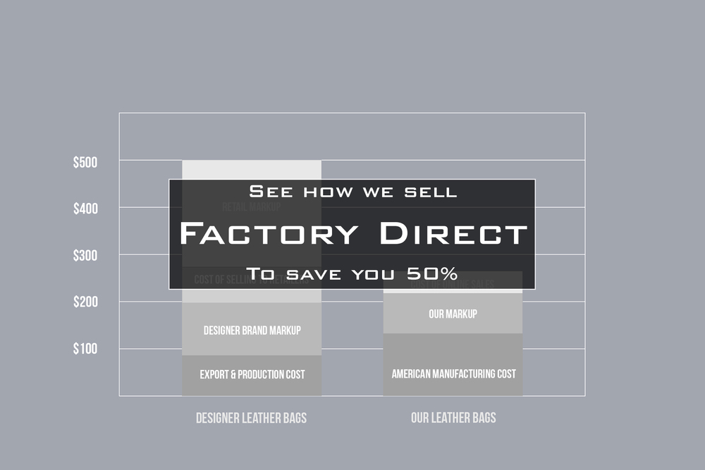 Home Page Slide Show_Factory Direct.jpg