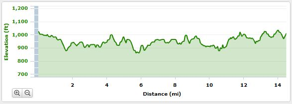 long run, elevation, running, Bedford