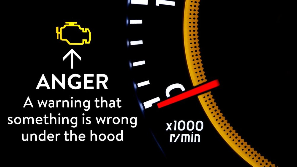 """Anger is like a warning light on your car's dashboard.  It tells you something is wrong """"under the hood."""" It means there are deeper emotions that need to be addressed."""