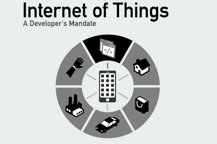 IOT: DEVELOPERS MANDATE    READ PAPER   ➔