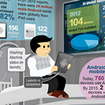 Infographic: The Future of Smart Homes
