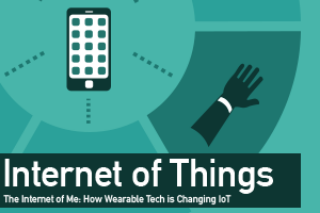IOT: WEARABLES    READ PAPER   ➔