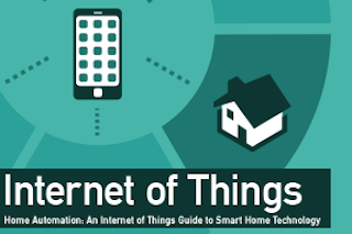 IOT: HOME    READ PAPER   ➔