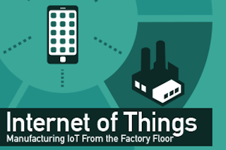 IOT: MANUFACTURING    READ PAPER   ➔