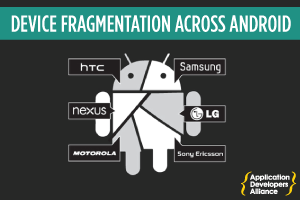 ANDROID FRAGMENTATION VIEW INFOGRAPHIC ➔