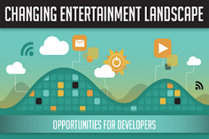 ENTERTAINMENT LANDSCAPE VIEW INFOGRAPHIC ➔