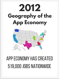 The Geography of the App Economy report maps out the app economy and jobs on the rise - outside of Silicon Valley.