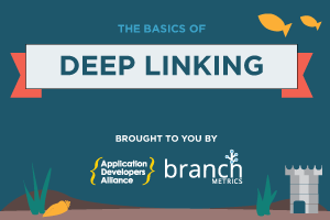 The  Deep Linking  infographic covers the basics of deep linking.