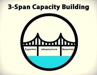 3-span capacity building.jpg