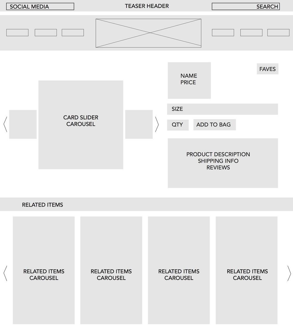 wire frames 1.jpg