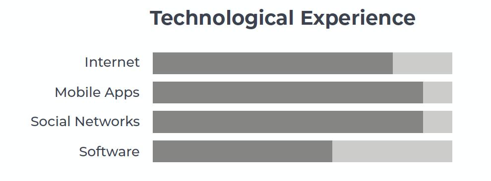 ellie_tech-experience.jpg