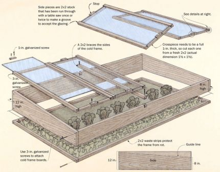 Cold Frames - Preparing for Brrrrrr! — Artisan Farm Company
