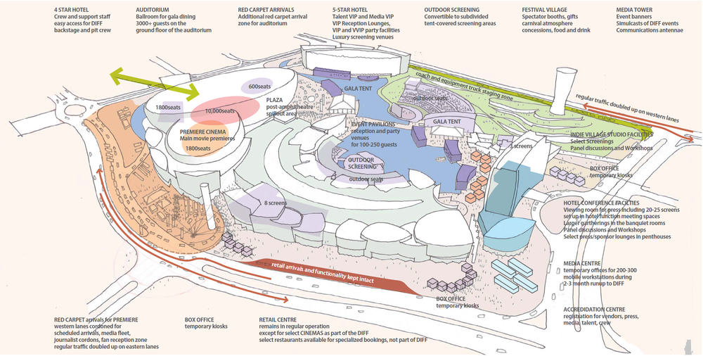 Dubai Movie City diagram